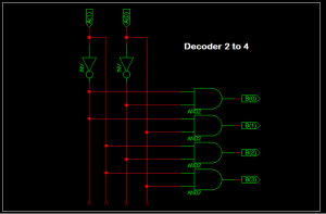 vhdl code for 2 to 4 decoder